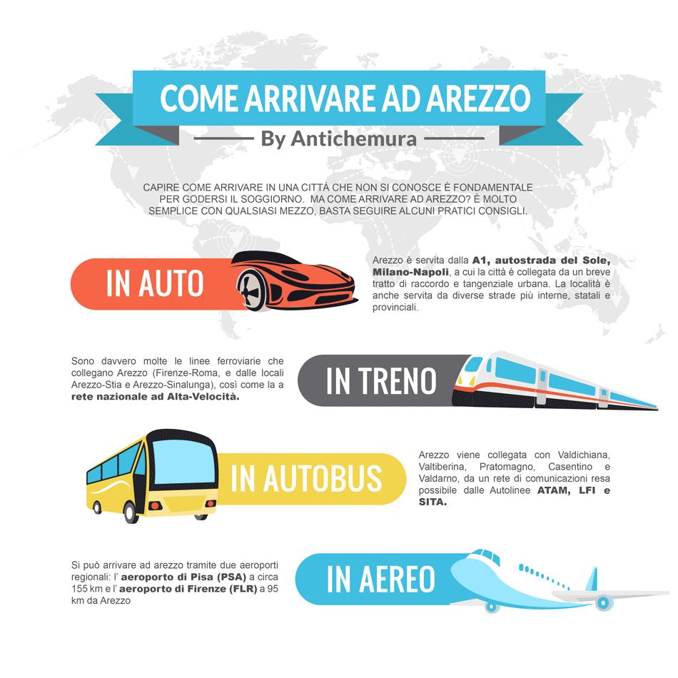 come-arrivare-ad-arezzo-infographic Come arrivare ad Arezzo